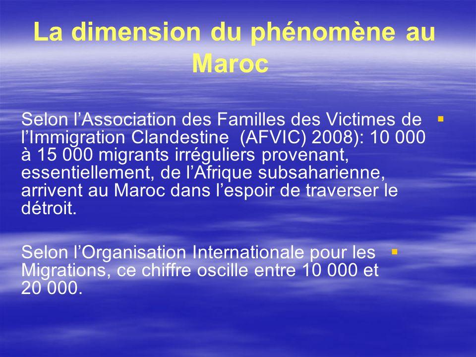 La dimension du phénomène au Maroc Selon lAssociation des Familles des Victimes de lImmigration Clandestine (AFVIC) 2008): 10 000 à 15 000 migrants ir