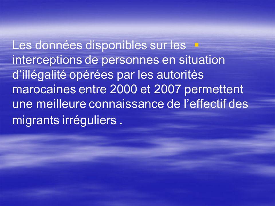 Les données disponibles sur les interceptions de personnes en situation dillégalité opérées par les autorités marocaines entre 2000 et 2007 permettent