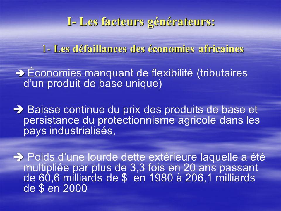 I- Les facteurs générateurs: 1- Les défaillances des économies africaines 1- Les défaillances des économies africaines Économies manquant de flexibili