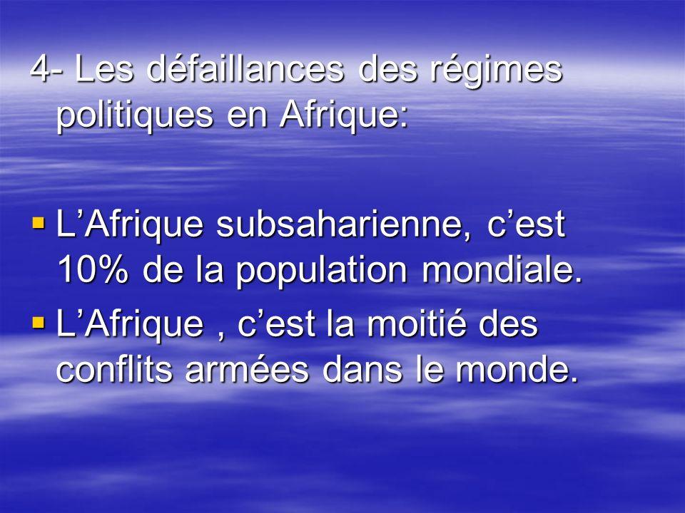 4- Les défaillances des régimes politiques en Afrique: LAfrique subsaharienne, cest 10% de la population mondiale. LAfrique subsaharienne, cest 10% de