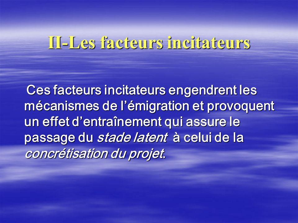 II-Les facteurs incitateurs Ces facteurs incitateurs engendrent les mécanismes de lémigration et provoquent un effet dentraînement qui assure le passa