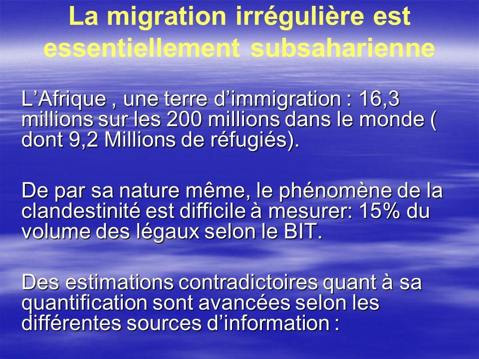 La dimension du phénomène au Maroc Selon lAssociation des Familles des Victimes de lImmigration Clandestine (AFVIC) 2008): 10 000 à 15 000 migrants irréguliers provenant, essentiellement, de lAfrique subsaharienne, arrivent au Maroc dans lespoir de traverser le détroit.