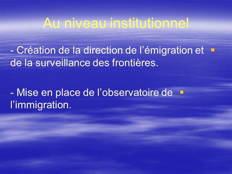Au niveau institutionnel - Création de la direction de lémigration et de la surveillance des frontières. - Mise en place de lobservatoire de limmigrat