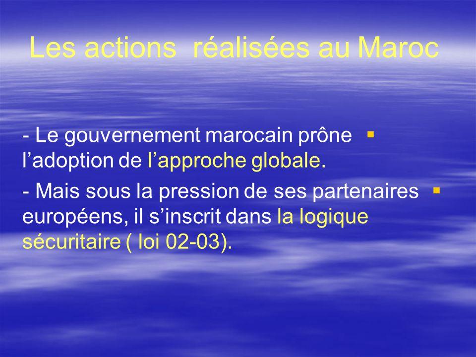 Les actions réalisées au Maroc - Le gouvernement marocain prône ladoption de lapproche globale. - Mais sous la pression de ses partenaires européens,