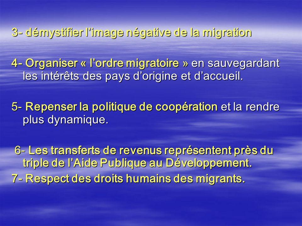 3- démystifier limage négative de la migration 4- Organiser « lordre migratoire » en sauvegardant les intérêts des pays dorigine et daccueil. 5- Repen