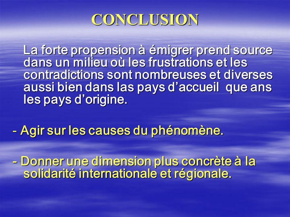 CONCLUSION La forte propension à émigrer prend source dans un milieu où les frustrations et les contradictions sont nombreuses et diverses aussi bien