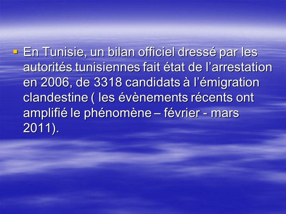 En Tunisie, un bilan officiel dressé par les autorités tunisiennes fait état de larrestation en 2006, de 3318 candidats à lémigration clandestine ( le