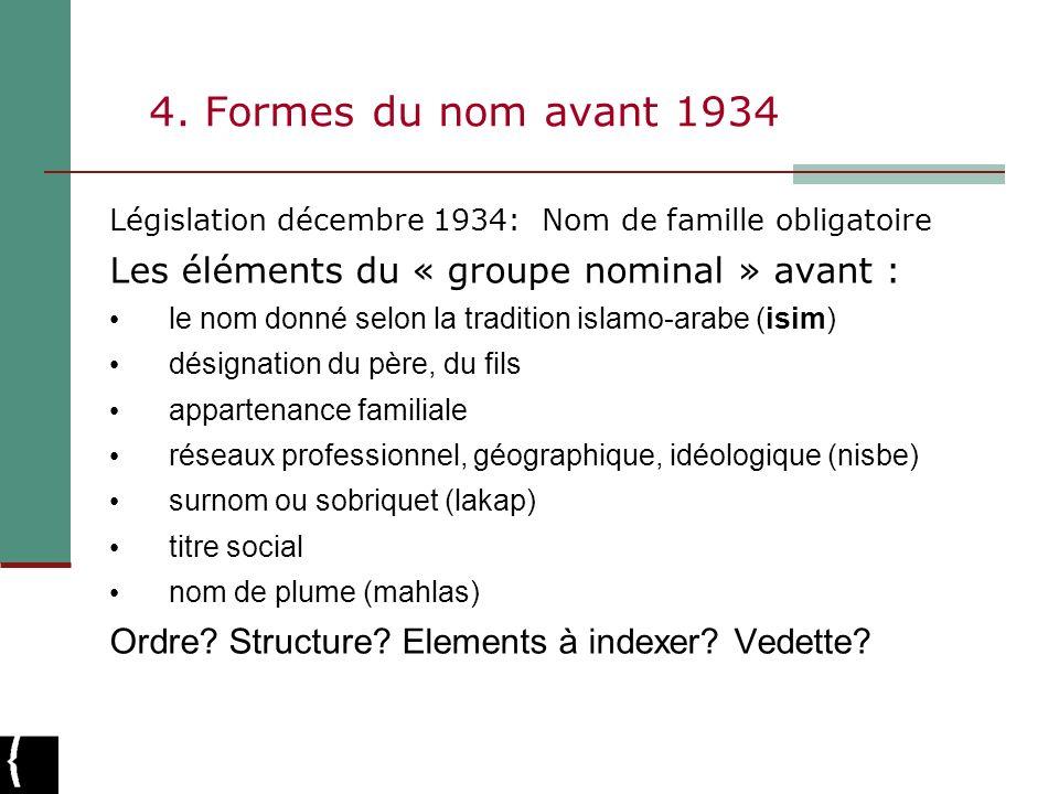 4. Formes du nom avant 1934 Législation décembre 1934: Nom de famille obligatoire Les éléments du « groupe nominal » avant : le nom donné selon la tra
