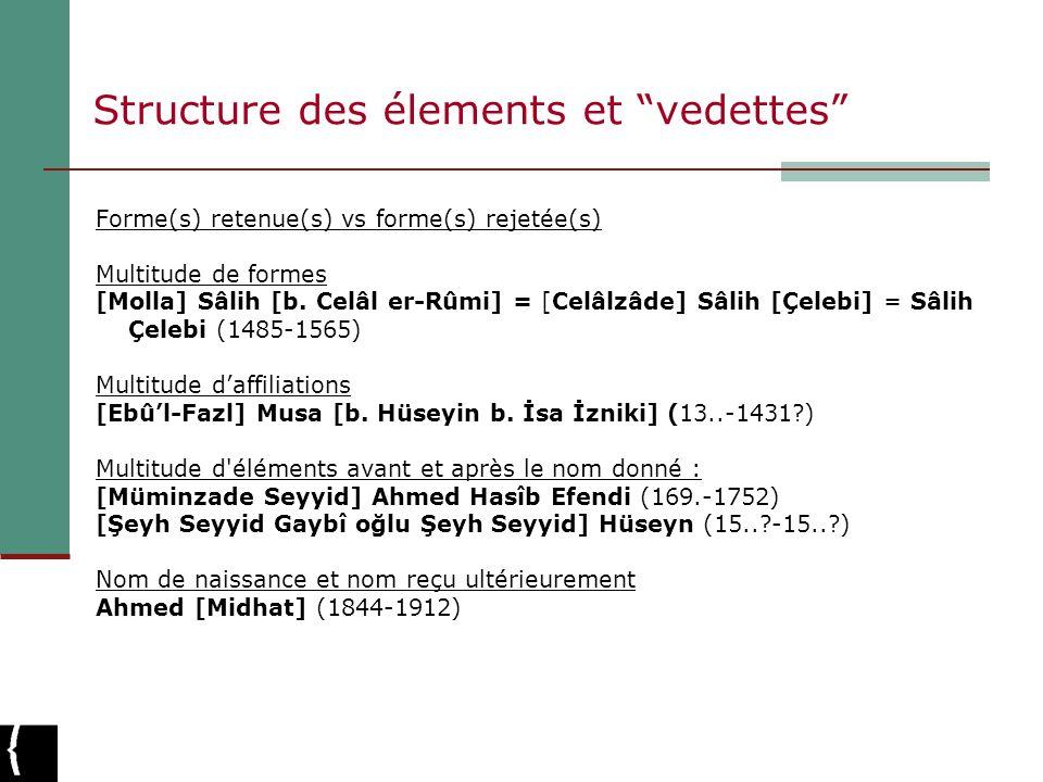 Structure des élements et vedettes Forme(s) retenue(s) vs forme(s) rejetée(s) Multitude de formes [Molla] Sâlih [b. Celâl er-Rûmi] = [Celâlzâde] Sâlih