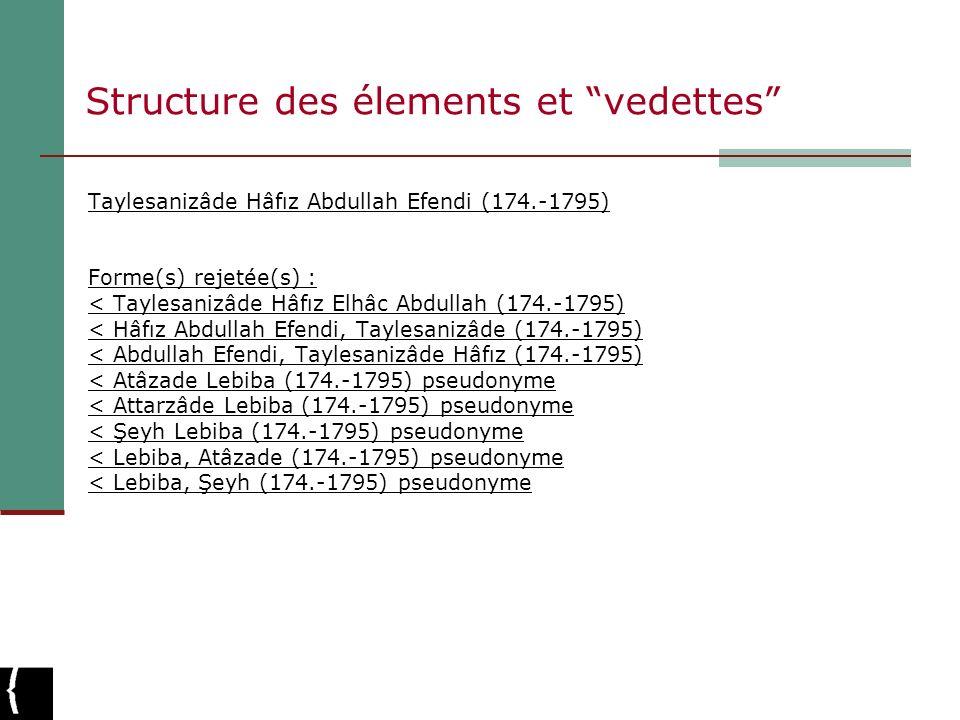 Structure des élements et vedettes Taylesanizâde Hâfız Abdullah Efendi (174.-1795) Forme(s) rejetée(s) : < Taylesanizâde Hâfız Elhâc Abdullah (174.-17