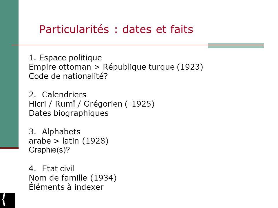 Particularités : dates et faits 1. Espace politique Empire ottoman > République turque (1923) Code de nationalité? 2. Calendriers Hicri / Rumî / Grégo