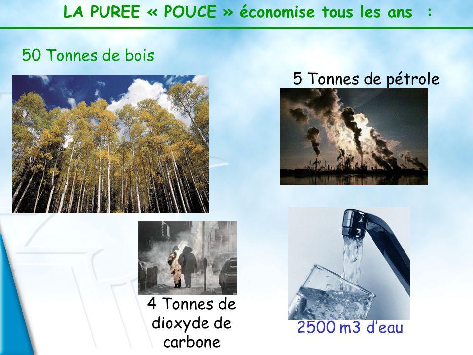 50 Tonnes de bois LA PUREE « POUCE » économise tous les ans : 2500 m3 deau 5 Tonnes de pétrole 4 Tonnes de dioxyde de carbone