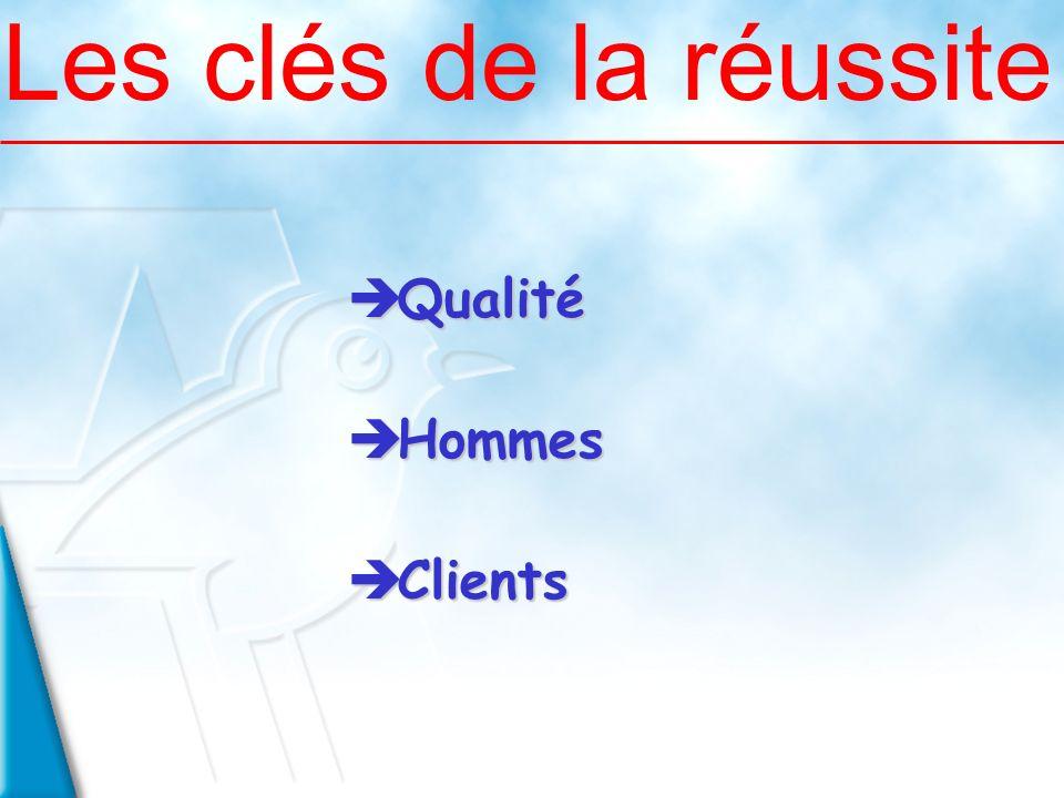 Qualité Qualité Hommes Hommes Clients Clients Les clés de la réussite