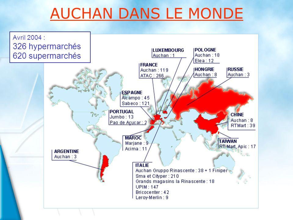 AUCHAN DANS LE MONDE Avril 2004 : 326 hypermarchés 620 supermarchés