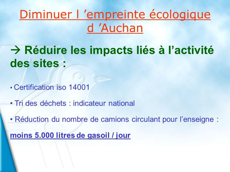 Diminuer l empreinte écologique d Auchan Réduire les impacts liés à lactivité des sites : Certification iso 14001 Tri des déchets : indicateur national Réduction du nombre de camions circulant pour lenseigne : moins 5.000 litres de gasoil / jour