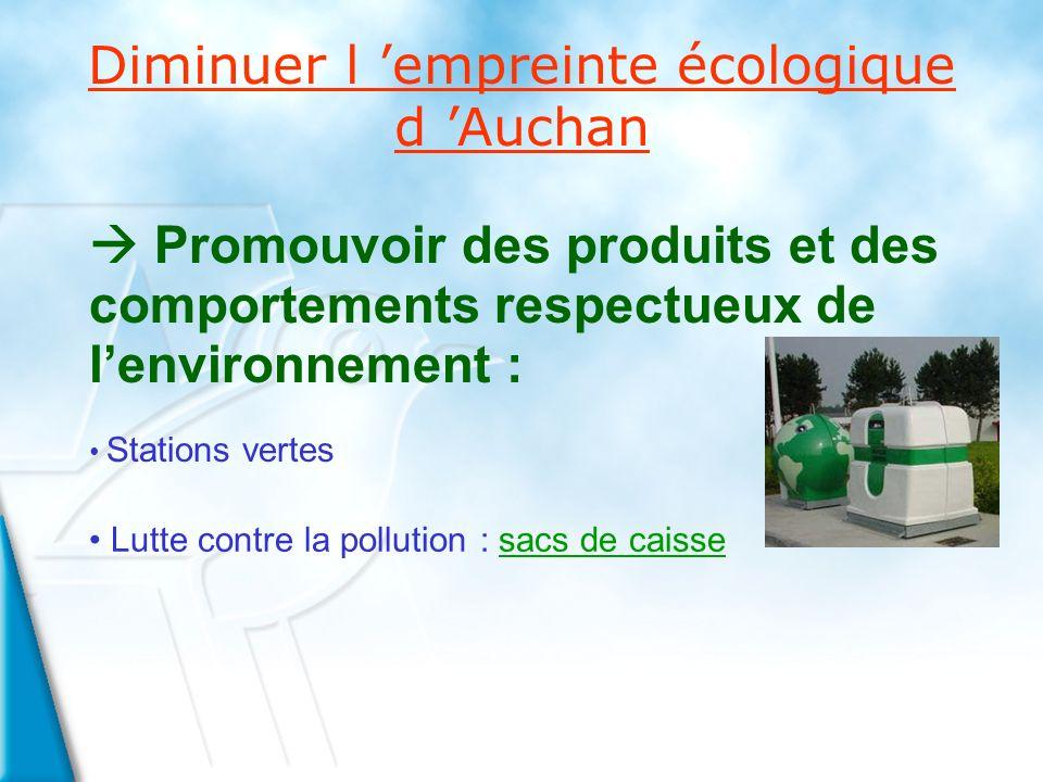 Diminuer l empreinte écologique d Auchan Promouvoir des produits et des comportements respectueux de lenvironnement : Stations vertes Lutte contre la pollution : sacs de caissesacs de caisse