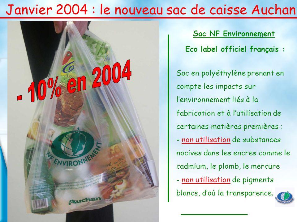 Janvier 2004 : le nouveau sac de caisse Auchan Sac NF Environnement Eco label officiel français : Sac en polyéthylène prenant en compte les impacts sur lenvironnement liés à la fabrication et à lutilisation de certaines matières premières : - non utilisation de substances nocives dans les encres comme le cadmium, le plomb, le mercure - non utilisation de pigments blancs, doù la transparence.
