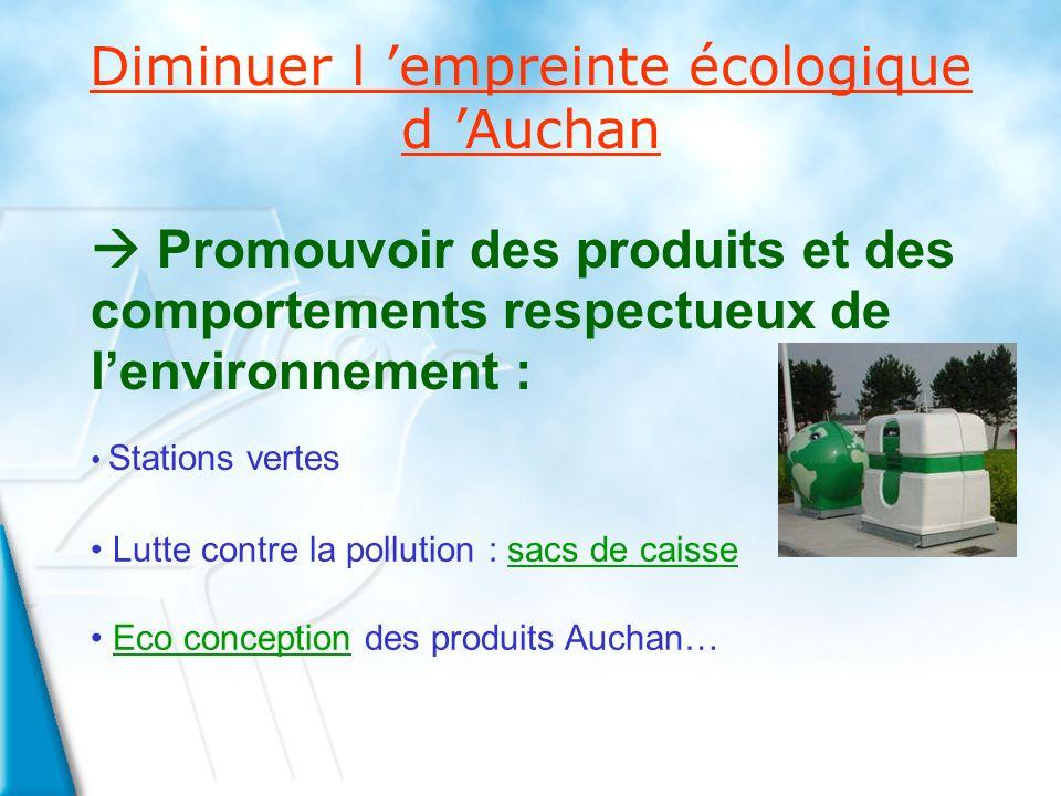 Diminuer l empreinte écologique d Auchan Promouvoir des produits et des comportements respectueux de lenvironnement : Stations vertes Eco conception des produits Auchan…Eco conception Lutte contre la pollution : sacs de caissesacs de caisse