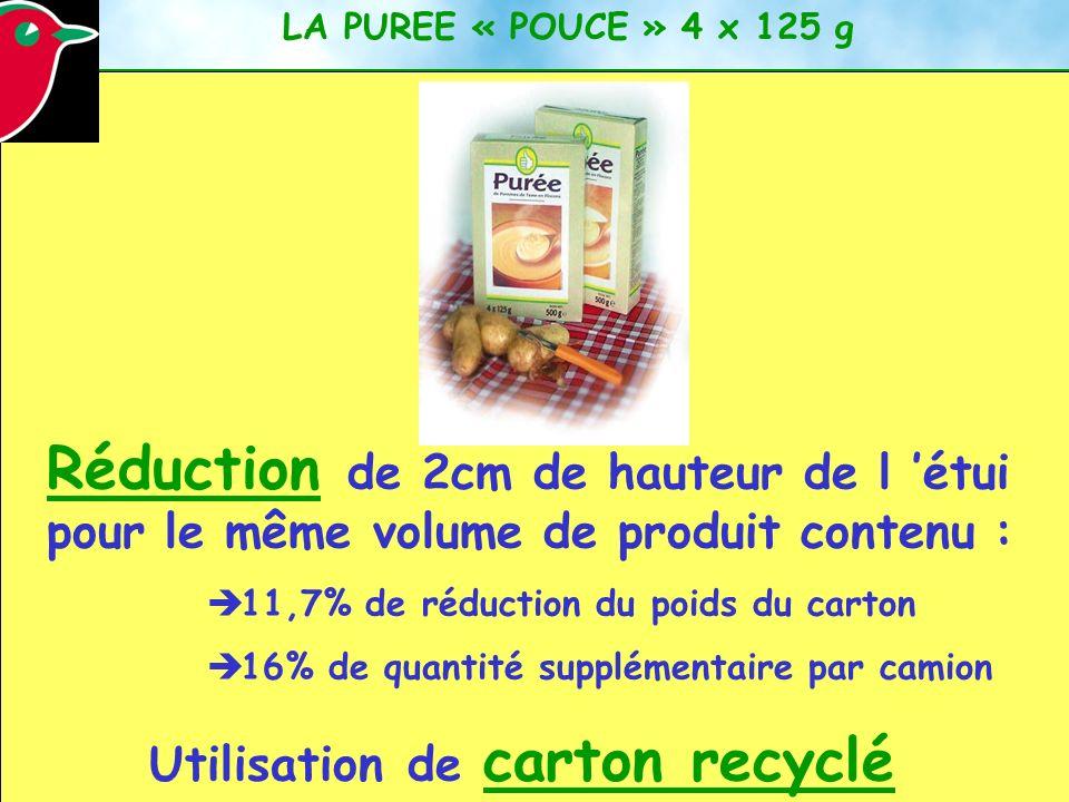 Réduction de 2cm de hauteur de l étui pour le même volume de produit contenu : 11,7% de réduction du poids du carton 16% de quantité supplémentaire par camion Utilisation de carton recyclé LA PUREE « POUCE » 4 x 125 g