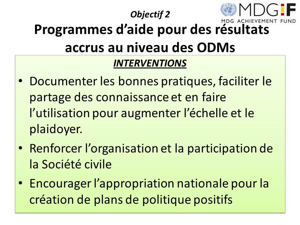 Objectif 2 Programmes daide pour des résultats accrus au niveau des ODMs INTERVENTIONS Documenter les bonnes pratiques, faciliter le partage des conna