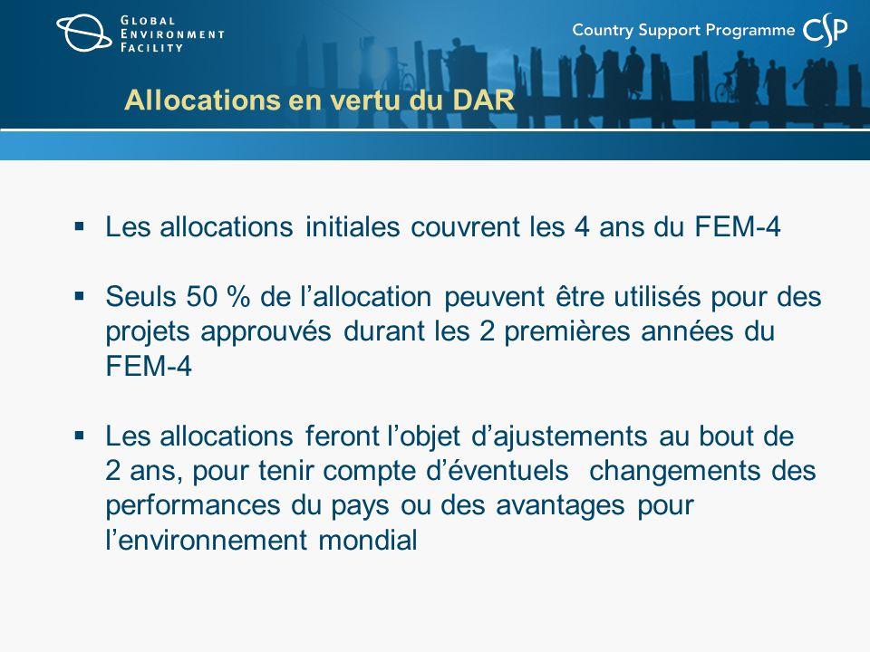 Allocations en vertu du DAR Les allocations initiales couvrent les 4 ans du FEM-4 Seuls 50 % de lallocation peuvent être utilisés pour des projets app