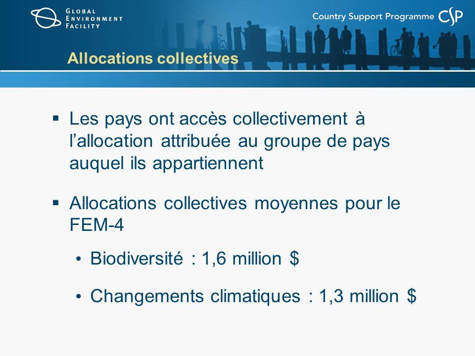 Allocations collectives Les pays ont accès collectivement à lallocation attribuée au groupe de pays auquel ils appartiennent Allocations collectives moyennes pour le FEM-4 Biodiversité : 1,6 million $ Changements climatiques : 1,3 million $
