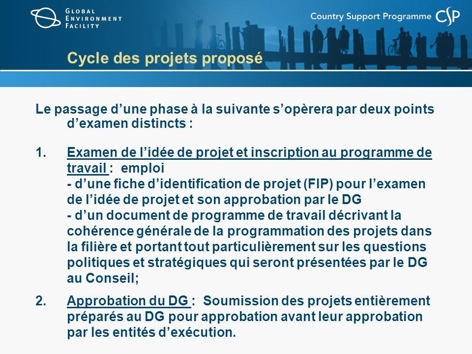 Cycle des projets proposé Le passage dune phase à la suivante sopèrera par deux points dexamen distincts : 1.Examen de lidée de projet et inscription