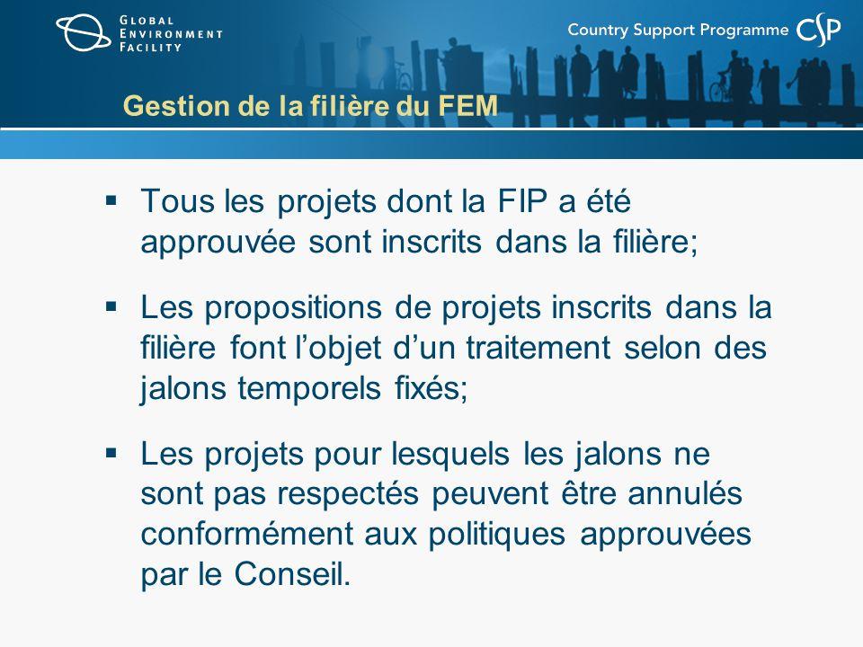 Gestion de la filière du FEM Tous les projets dont la FIP a été approuvée sont inscrits dans la filière; Les propositions de projets inscrits dans la filière font lobjet dun traitement selon des jalons temporels fixés; Les projets pour lesquels les jalons ne sont pas respectés peuvent être annulés conformément aux politiques approuvées par le Conseil.