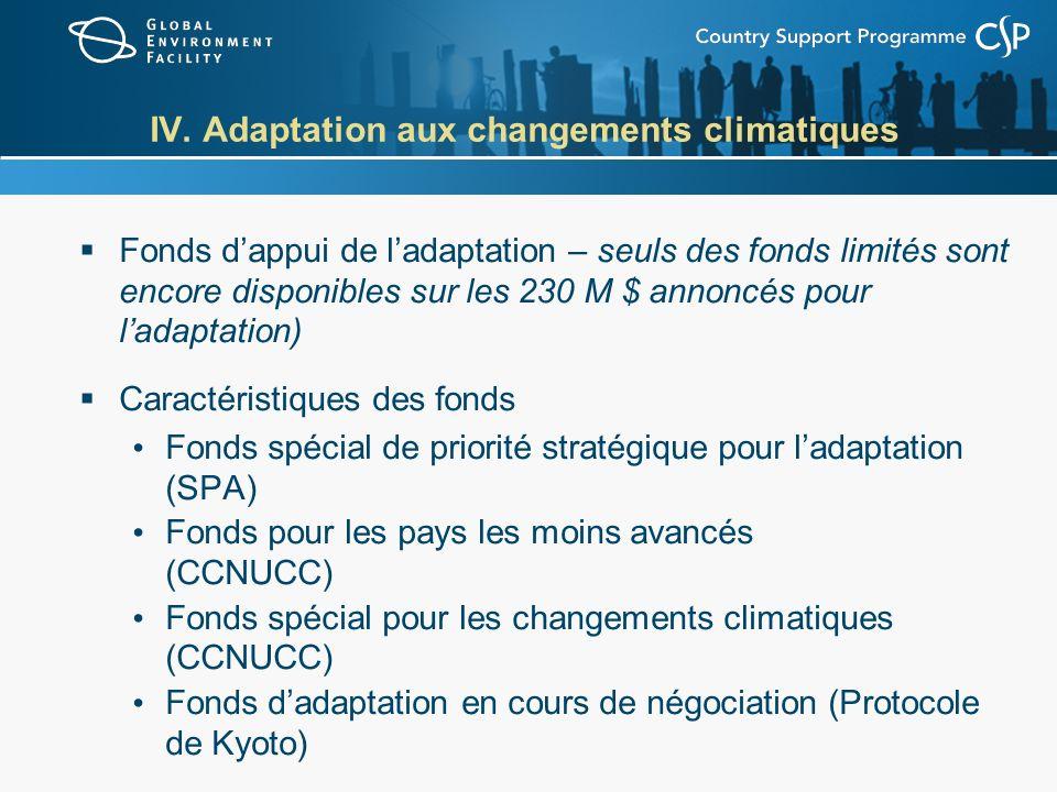 IV. Adaptation aux changements climatiques Fonds dappui de ladaptation – seuls des fonds limités sont encore disponibles sur les 230 M $ annoncés pour