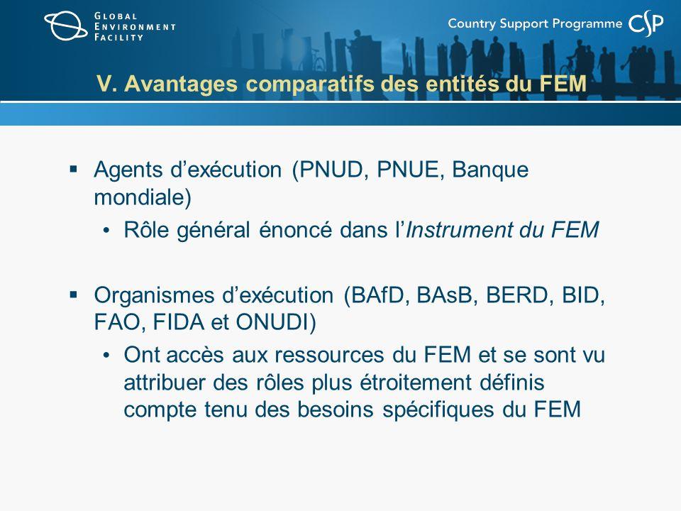 V. Avantages comparatifs des entités du FEM Agents dexécution (PNUD, PNUE, Banque mondiale) Rôle général énoncé dans lInstrument du FEM Organismes dex