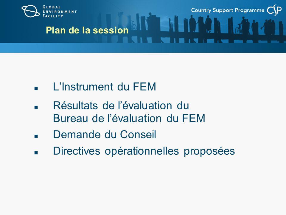 Plan de la session LInstrument du FEM Résultats de lévaluation du Bureau de lévaluation du FEM Demande du Conseil Directives opérationnelles proposées