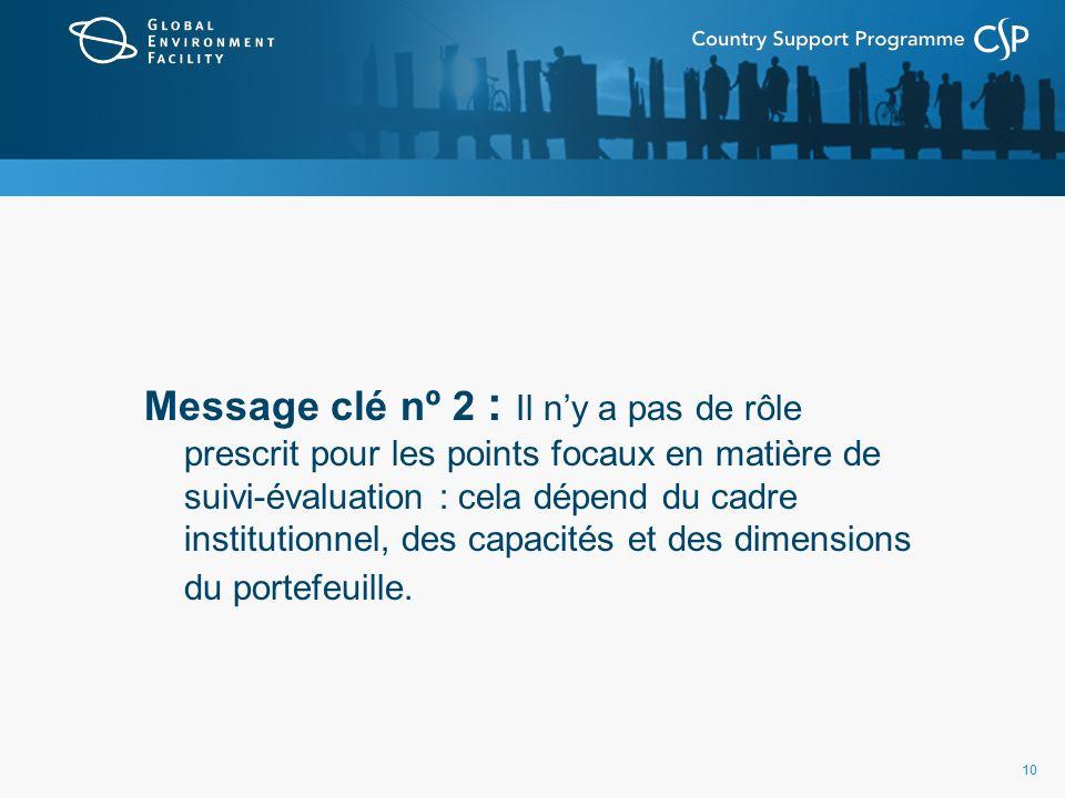 10 Message clé nº 2 : Il ny a pas de rôle prescrit pour les points focaux en matière de suivi-évaluation : cela dépend du cadre institutionnel, des capacités et des dimensions du portefeuille.