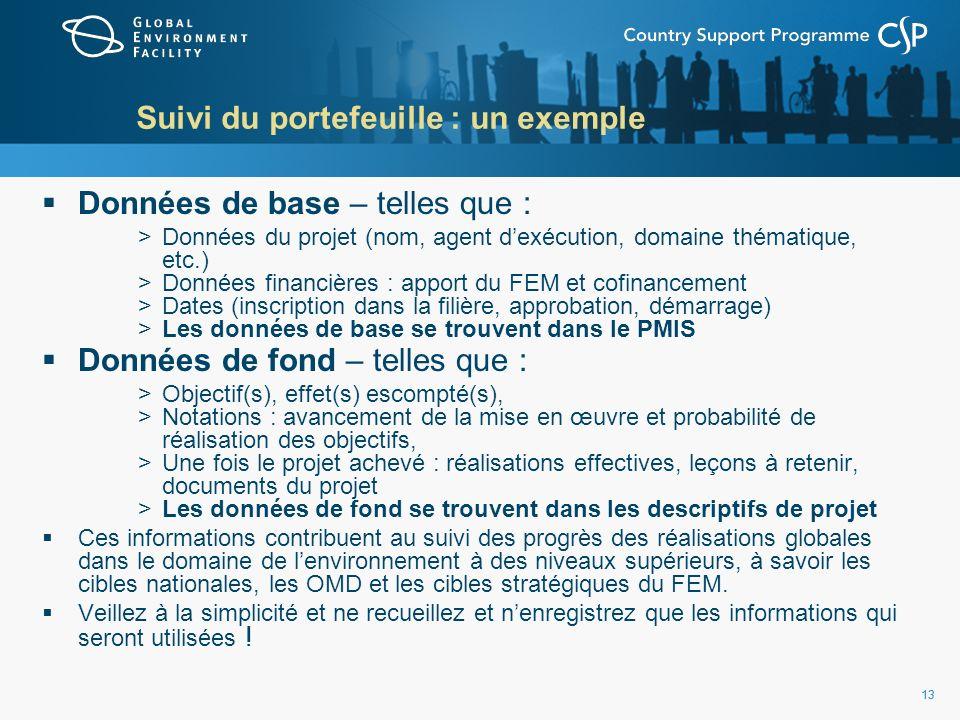 13 Suivi du portefeuille : un exemple Données de base – telles que : >Données du projet (nom, agent dexécution, domaine thématique, etc.) >Données financières : apport du FEM et cofinancement >Dates (inscription dans la filière, approbation, démarrage) >Les données de base se trouvent dans le PMIS Données de fond – telles que : >Objectif(s), effet(s) escompté(s), >Notations : avancement de la mise en œuvre et probabilité de réalisation des objectifs, >Une fois le projet achevé : réalisations effectives, leçons à retenir, documents du projet >Les données de fond se trouvent dans les descriptifs de projet Ces informations contribuent au suivi des progrès des réalisations globales dans le domaine de lenvironnement à des niveaux supérieurs, à savoir les cibles nationales, les OMD et les cibles stratégiques du FEM.