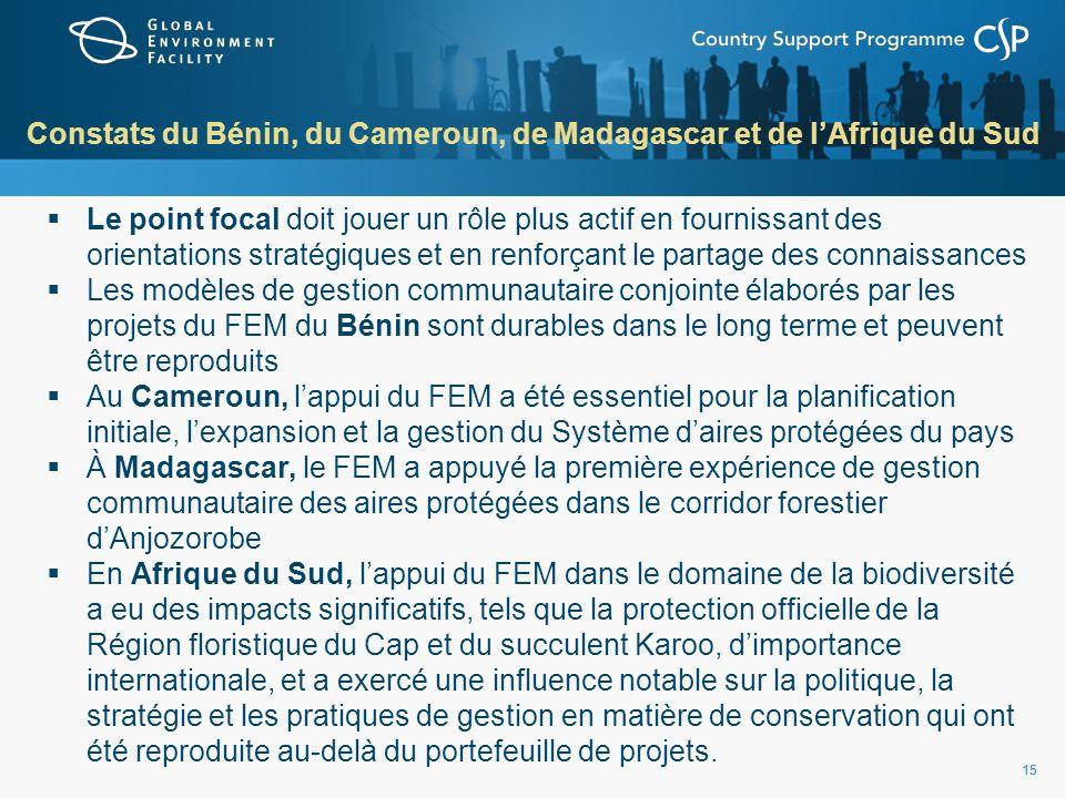 15 Constats du Bénin, du Cameroun, de Madagascar et de lAfrique du Sud Le point focal doit jouer un rôle plus actif en fournissant des orientations stratégiques et en renforçant le partage des connaissances Les modèles de gestion communautaire conjointe élaborés par les projets du FEM du Bénin sont durables dans le long terme et peuvent être reproduits Au Cameroun, lappui du FEM a été essentiel pour la planification initiale, lexpansion et la gestion du Système daires protégées du pays À Madagascar, le FEM a appuyé la première expérience de gestion communautaire des aires protégées dans le corridor forestier dAnjozorobe En Afrique du Sud, lappui du FEM dans le domaine de la biodiversité a eu des impacts significatifs, tels que la protection officielle de la Région floristique du Cap et du succulent Karoo, dimportance internationale, et a exercé une influence notable sur la politique, la stratégie et les pratiques de gestion en matière de conservation qui ont été reproduite au-delà du portefeuille de projets.