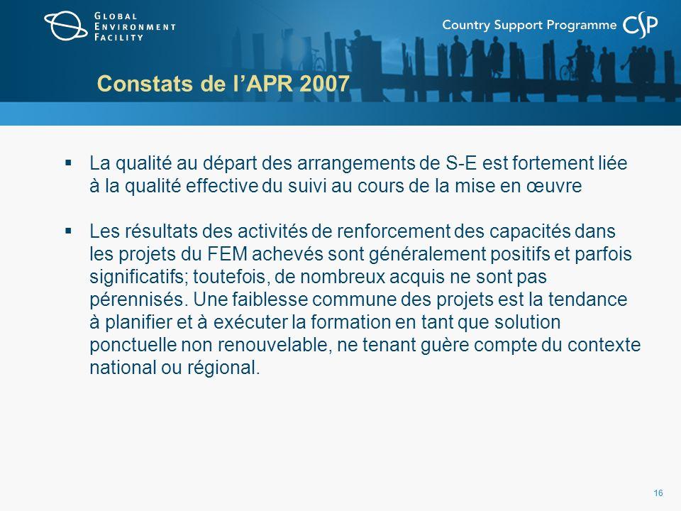 16 Constats de lAPR 2007 La qualité au départ des arrangements de S-E est fortement liée à la qualité effective du suivi au cours de la mise en œuvre Les résultats des activités de renforcement des capacités dans les projets du FEM achevés sont généralement positifs et parfois significatifs; toutefois, de nombreux acquis ne sont pas pérennisés.