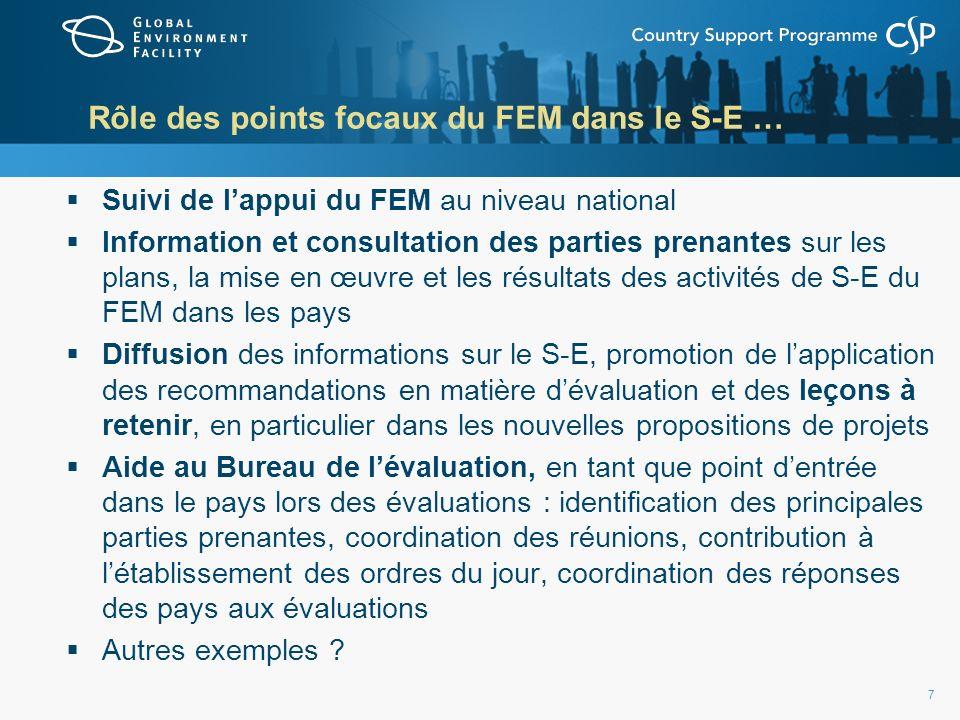 7 Rôle des points focaux du FEM dans le S-E … Suivi de lappui du FEM au niveau national Information et consultation des parties prenantes sur les plans, la mise en œuvre et les résultats des activités de S-E du FEM dans les pays Diffusion des informations sur le S-E, promotion de lapplication des recommandations en matière dévaluation et des leçons à retenir, en particulier dans les nouvelles propositions de projets Aide au Bureau de lévaluation, en tant que point dentrée dans le pays lors des évaluations : identification des principales parties prenantes, coordination des réunions, contribution à létablissement des ordres du jour, coordination des réponses des pays aux évaluations Autres exemples