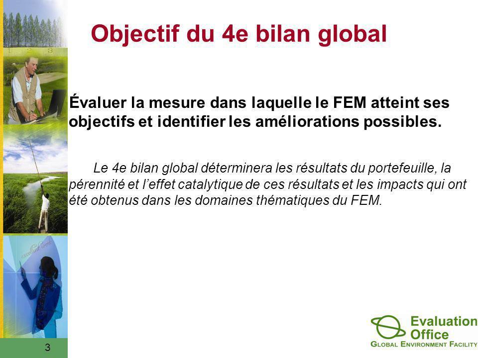 3 Objectif du 4e bilan global Évaluer la mesure dans laquelle le FEM atteint ses objectifs et identifier les améliorations possibles. Le 4e bilan glob