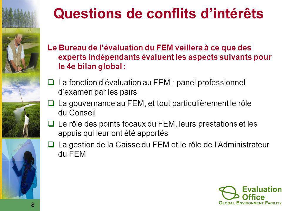 8 Questions de conflits dintérêts Le Bureau de lévaluation du FEM veillera à ce que des experts indépendants évaluent les aspects suivants pour le 4e bilan global : La fonction dévaluation au FEM : panel professionnel dexamen par les pairs La gouvernance au FEM, et tout particulièrement le rôle du Conseil Le rôle des points focaux du FEM, leurs prestations et les appuis qui leur ont été apportés La gestion de la Caisse du FEM et le rôle de lAdministrateur du FEM