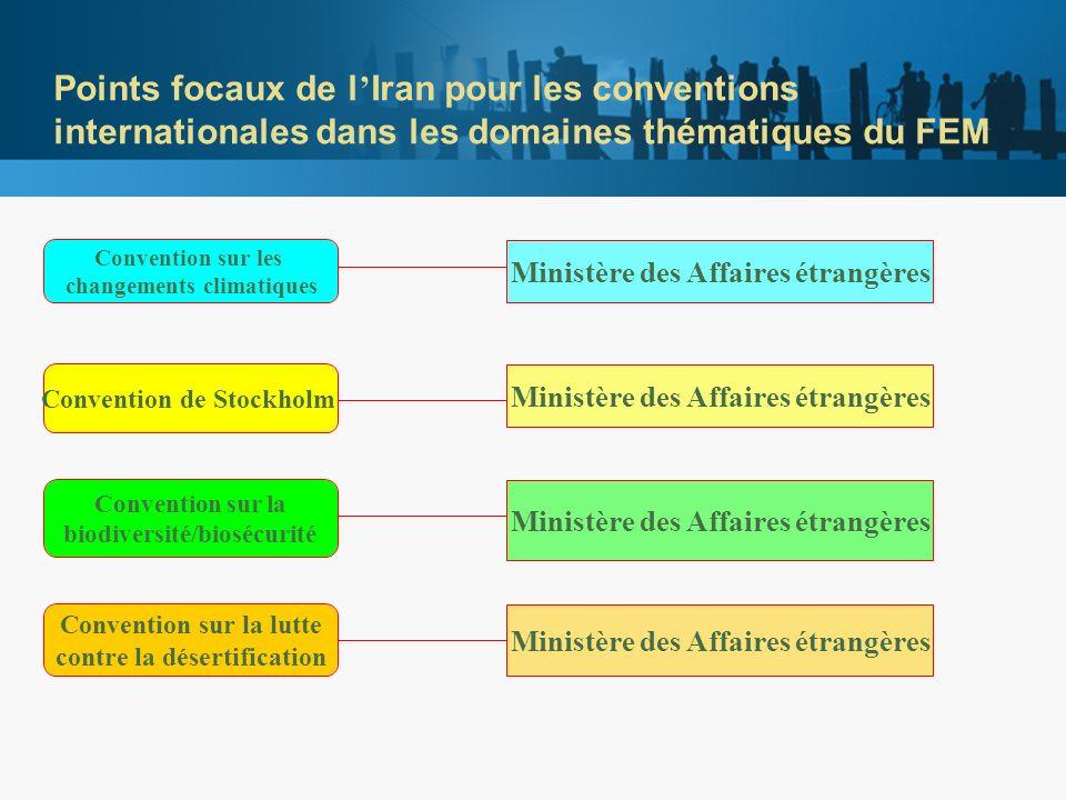 Eaux internationales Fonds pour lenvironnement mondial Ministère des Affaires étrangères Point focal opérationnel Point focal politique Autres points focaux de l Iran