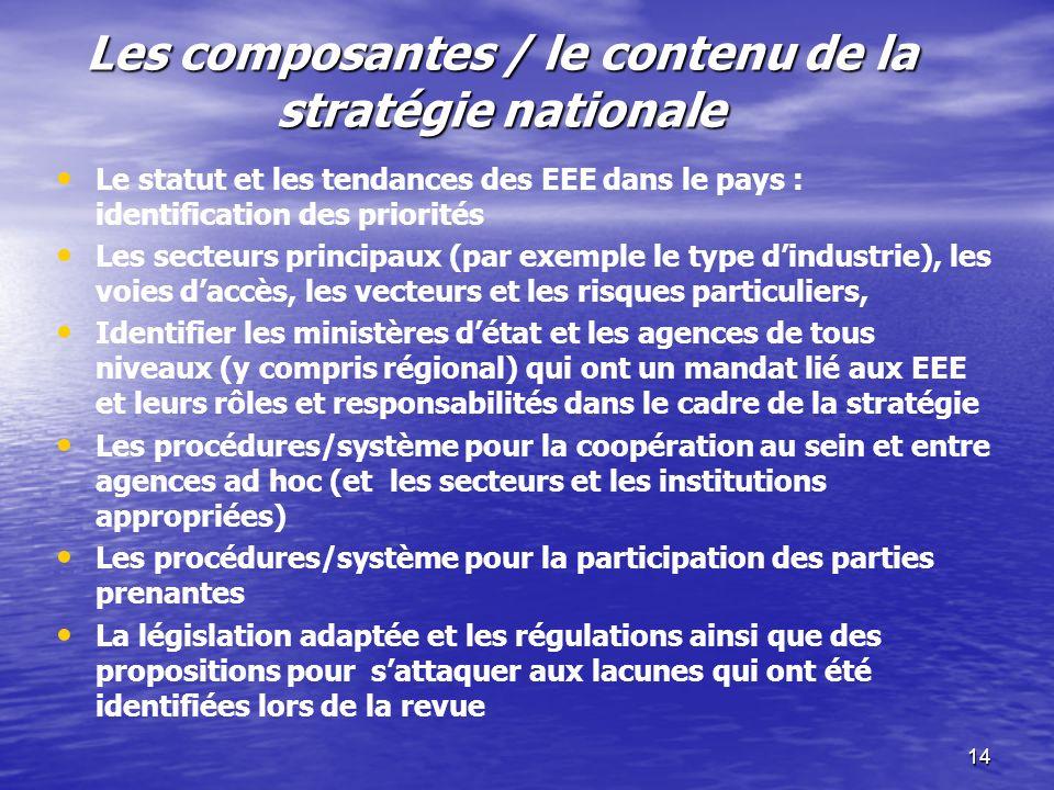 14 Les composantes / le contenu de la stratégie nationale Le statut et les tendances des EEE dans le pays : identification des priorités Les secteurs