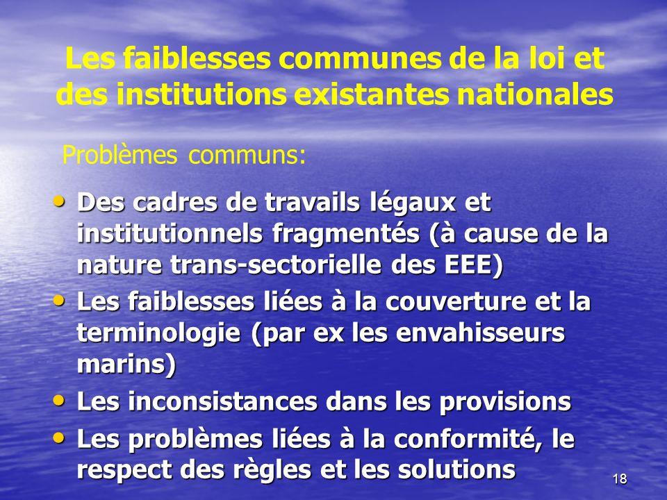 18 Les faiblesses communes de la loi et des institutions existantes nationales Problèmes communs: Des cadres de travails légaux et institutionnels fra