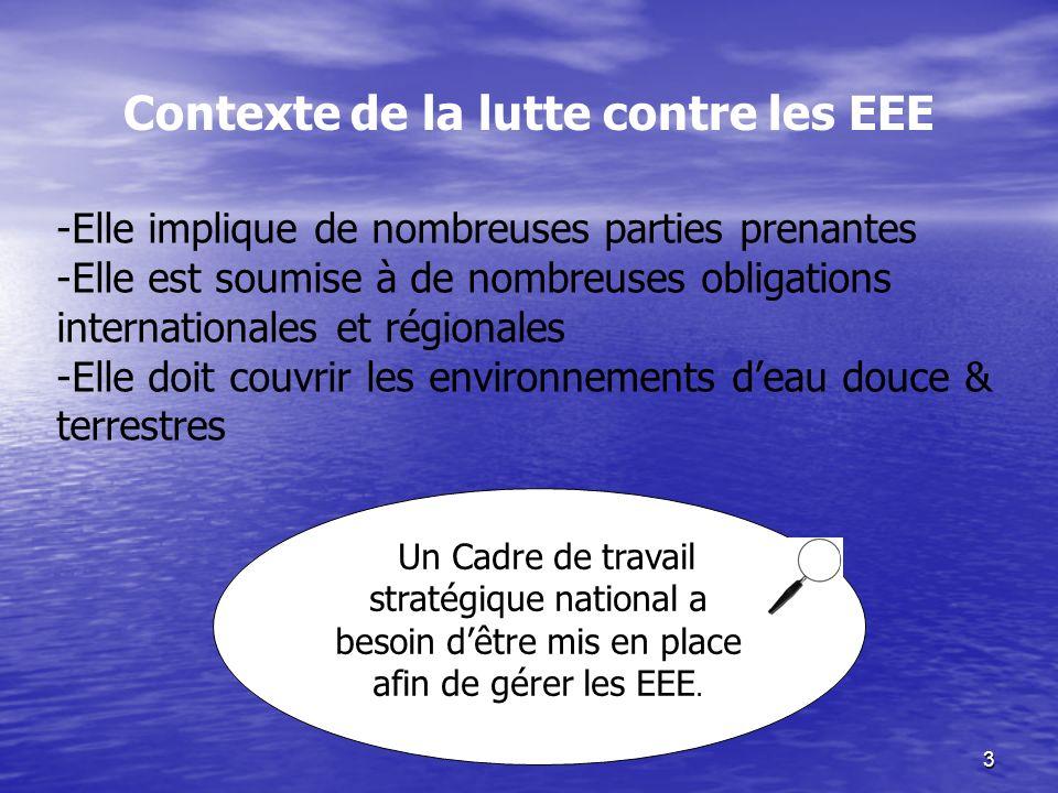 3 Un Cadre de travail stratégique national a besoin dêtre mis en place afin de gérer les EEE. Contexte de la lutte contre les EEE -Elle implique de no