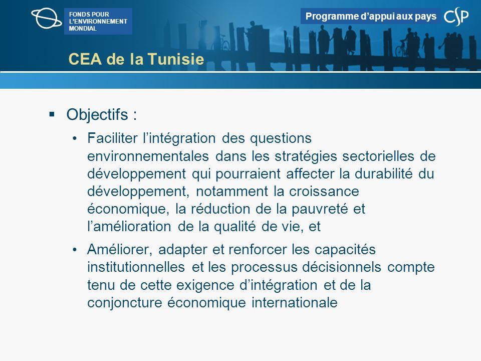 FONDS POUR LENVIRONNEMENT MONDIAL Programme dappui aux pays CEA de la Tunisie Objectifs : Faciliter lintégration des questions environnementales dans les stratégies sectorielles de développement qui pourraient affecter la durabilité du développement, notamment la croissance économique, la réduction de la pauvreté et lamélioration de la qualité de vie, et Améliorer, adapter et renforcer les capacités institutionnelles et les processus décisionnels compte tenu de cette exigence dintégration et de la conjoncture économique internationale