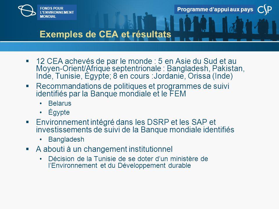 FONDS POUR LENVIRONNEMENT MONDIAL Programme dappui aux pays Exemples de CEA et résultats 12 CEA achevés de par le monde : 5 en Asie du Sud et au Moyen-Orient/Afrique septentrionale : Bangladesh, Pakistan, Inde, Tunisie, Égypte; 8 en cours :Jordanie, Orissa (Inde) Recommandations de politiques et programmes de suivi identifiés par la Banque mondiale et le FEM Belarus Égypte Environnement intégré dans les DSRP et les SAP et investissements de suivi de la Banque mondiale identifiés Bangladesh A abouti à un changement institutionnel Décision de la Tunisie de se doter dun ministère de lEnvironnement et du Développement durable