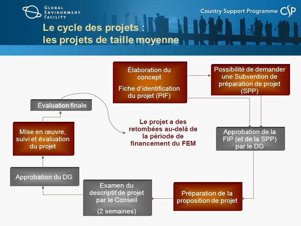 Élaboration du concept Fiche didentification du projet (PIF) Préparation de la proposition de projet Possibilité de demander une Subvention de préparation de projet (SPP) Approbation de la FIP (et de la SPP) par le DG Approbation du DG Examen du descriptif de projet par le Conseil (2 semaines) Mise en œuvre, suivi et évaluation du projet Évaluation finale Le projet a des retombées au-delà de la période de financement du FEM Le cycle des projets : les projets de taille moyenne