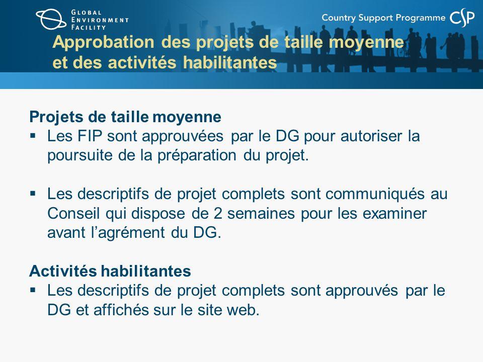 Approbation des projets de taille moyenne et des activités habilitantes Projets de taille moyenne Les FIP sont approuvées par le DG pour autoriser la poursuite de la préparation du projet.