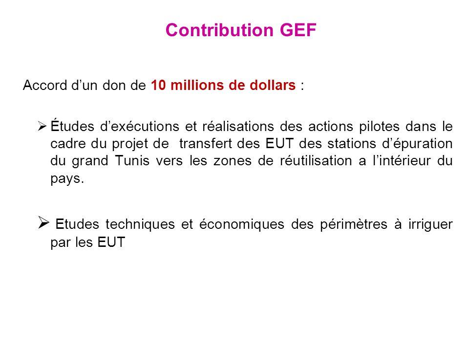 Accord dun don de 10 millions de dollars : Études dexécutions et réalisations des actions pilotes dans le cadre du projet de transfert des EUT des sta
