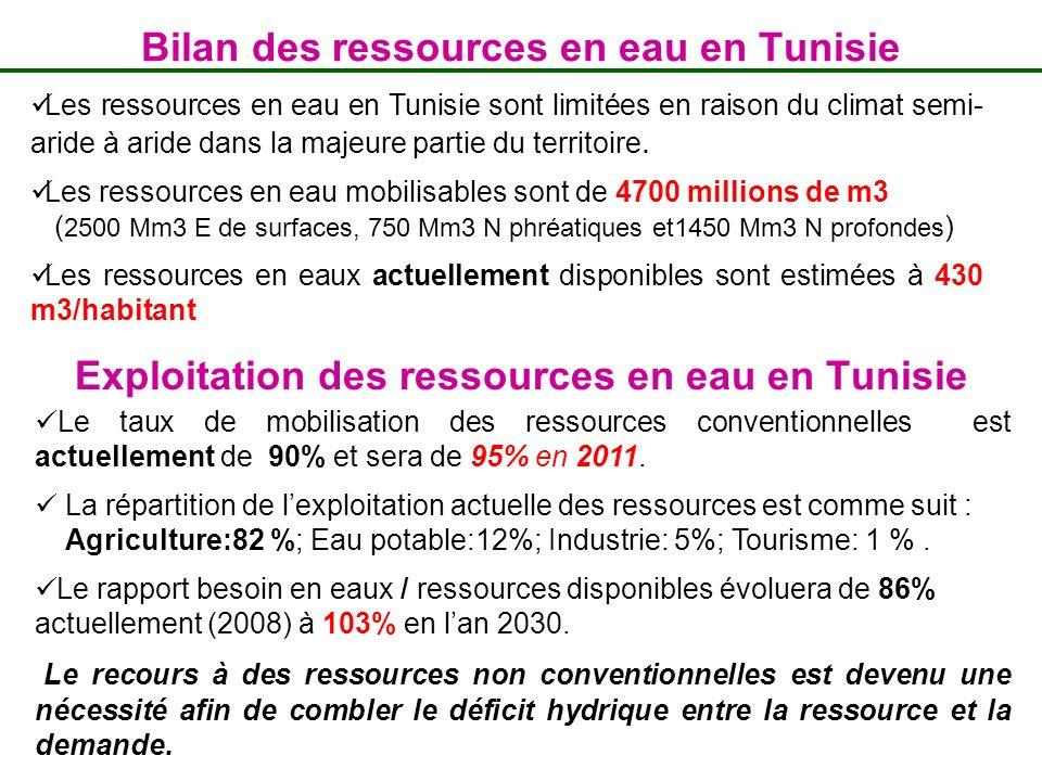 Bilan des ressources en eau en Tunisie Les ressources en eau en Tunisie sont limitées en raison du climat semi- aride à aride dans la majeure partie d