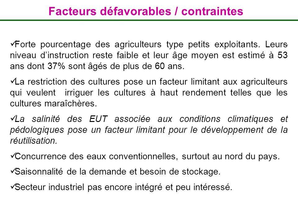 Facteurs défavorables / contraintes Forte pourcentage des agriculteurs type petits exploitants. Leurs niveau dinstruction reste faible et leur âge moy