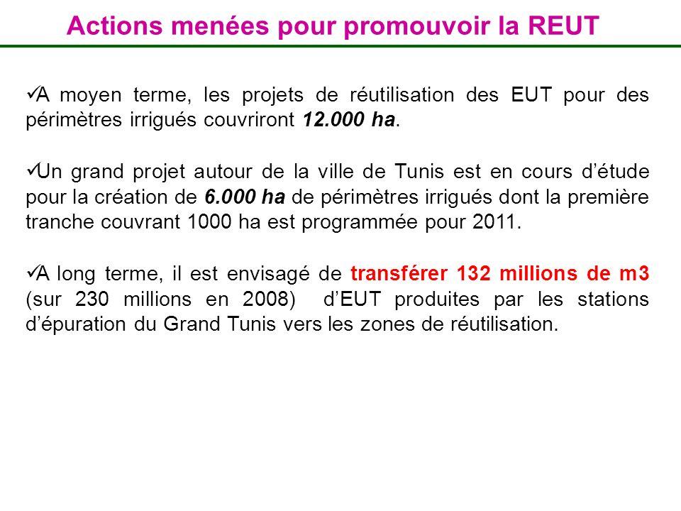 Actions menées pour promouvoir la REUT A moyen terme, les projets de réutilisation des EUT pour des périmètres irrigués couvriront 12.000 ha. Un grand